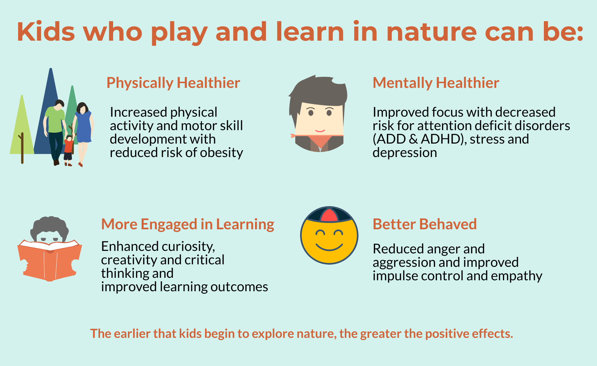 Graphic to explain that kids who play in nature can be physically and mentally healthier, more engaged in learning and better behaved.